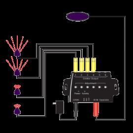 Ebode IRLSTK IR Link ST High End Blaster Kit