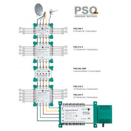 Polytron PSQ 524 C Multiswitch cascade 5 in 24 uit