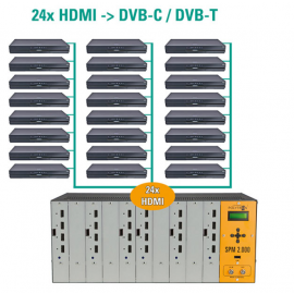 Polytron PolyCompact SPM 2.000 24 x HDMI in DVB-C/-T