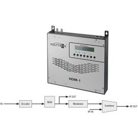 Polytron HDM-1 T HDMI->DVB-T/IP
